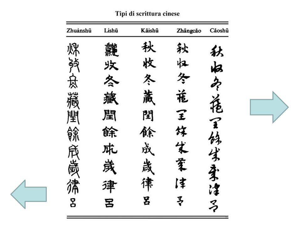 Secondo la leggenda, linvenzione della scrittura risale a Cang Jie. Il mito vuole che lidea gli sia venuta osservando impronte di animali ed altri fen