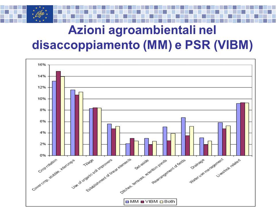 Azioni agroambientali nel disaccoppiamento (MM) e PSR (VIBM)