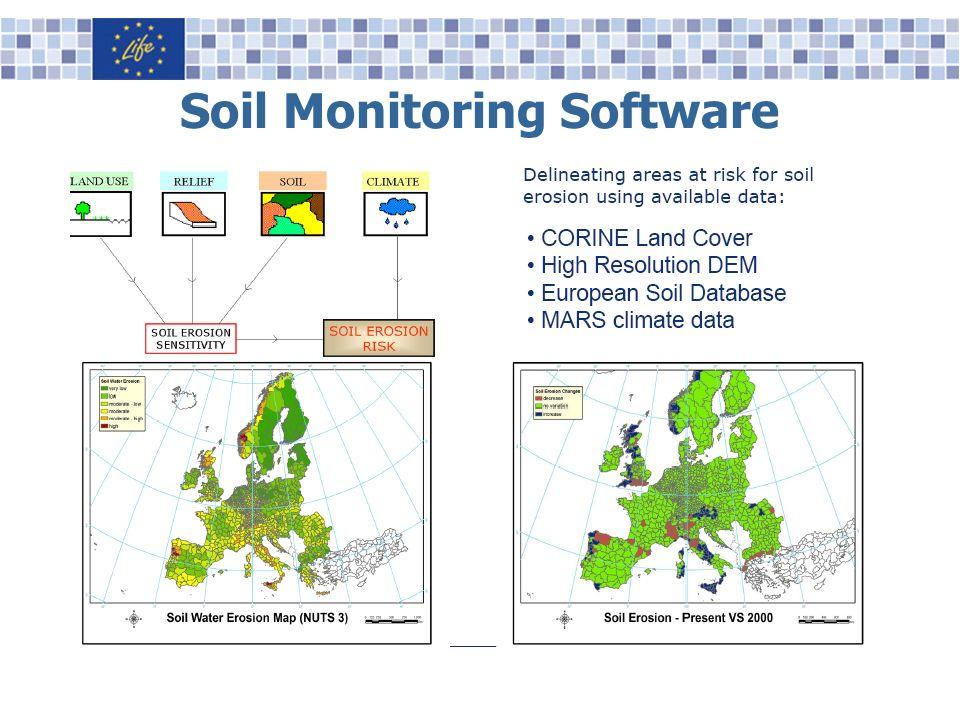 Soil Monitoring Software