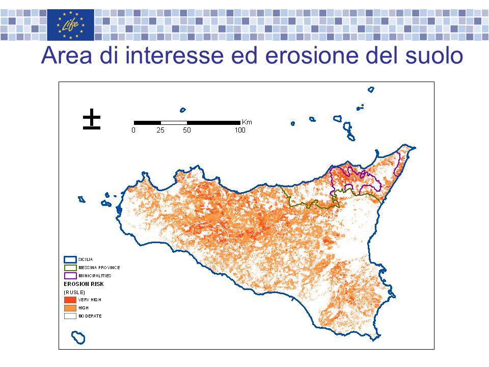Area di interesse ed erosione del suolo