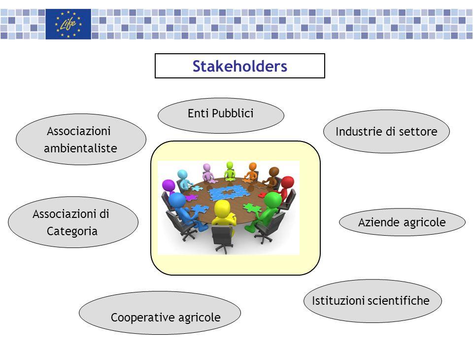 Stakeholders Cooperative agricole Enti Pubblici Istituzioni scientifiche Industrie di settore Aziende agricole Associazioni di Categoria Associazioni
