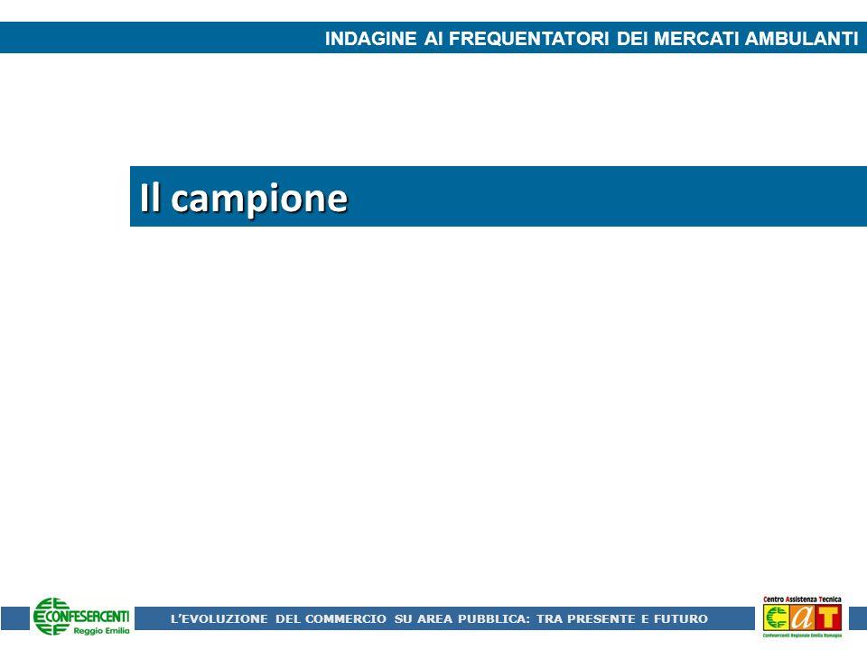 INDAGINE AI FREQUENTATORI DEI MERCATI AMBULANTI Il campione a cui fa riferimento lindagine è costituito da 471 frequentatori dei mercati ambulanti settimanali della Regione Emilia Romagna.