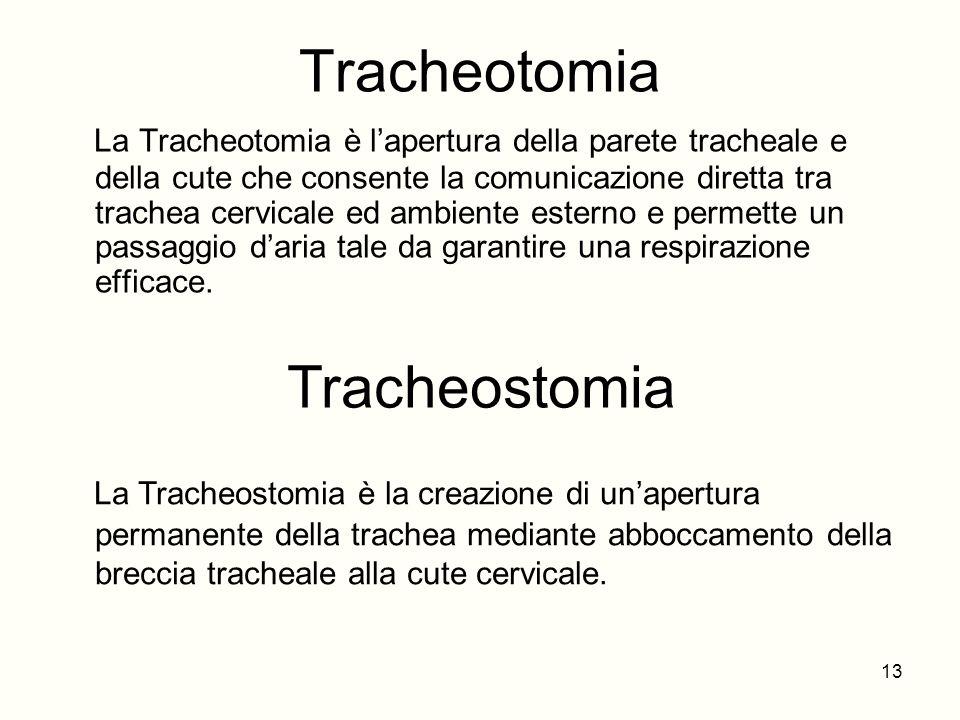 Tracheotomia La Tracheotomia è lapertura della parete tracheale e della cute che consente la comunicazione diretta tra trachea cervicale ed ambiente e