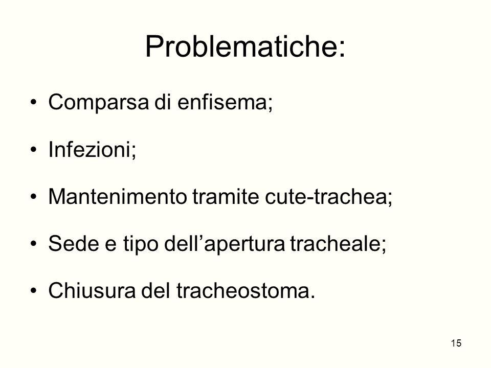Problematiche: Comparsa di enfisema; Infezioni; Mantenimento tramite cute-trachea; Sede e tipo dellapertura tracheale; Chiusura del tracheostoma. 15