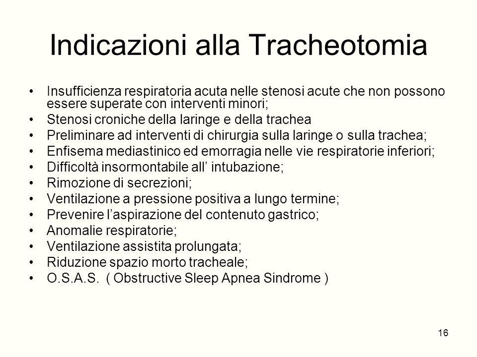 Indicazioni alla Tracheotomia Insufficienza respiratoria acuta nelle stenosi acute che non possono essere superate con interventi minori; Stenosi cron