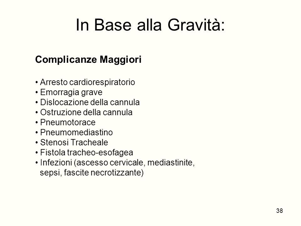 In Base alla Gravità: Complicanze Maggiori Arresto cardiorespiratorio Emorragia grave Dislocazione della cannula Ostruzione della cannula Pneumotorace