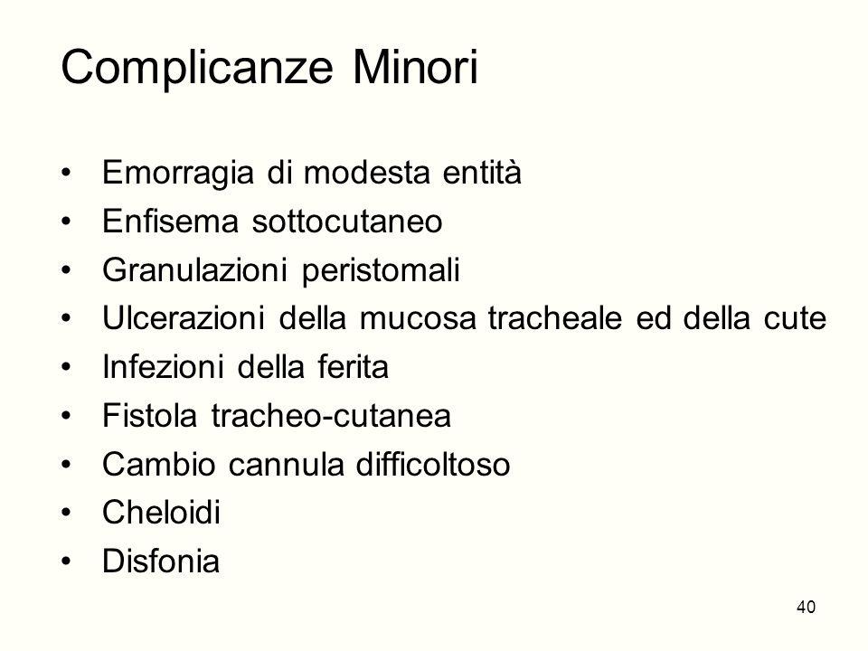 Complicanze Minori Emorragia di modesta entità Enfisema sottocutaneo Granulazioni peristomali Ulcerazioni della mucosa tracheale ed della cute Infezio