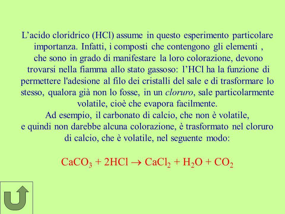 Lacido cloridrico (HCl) assume in questo esperimento particolare importanza. Infatti, i composti che contengono gli elementi, che sono in grado di man