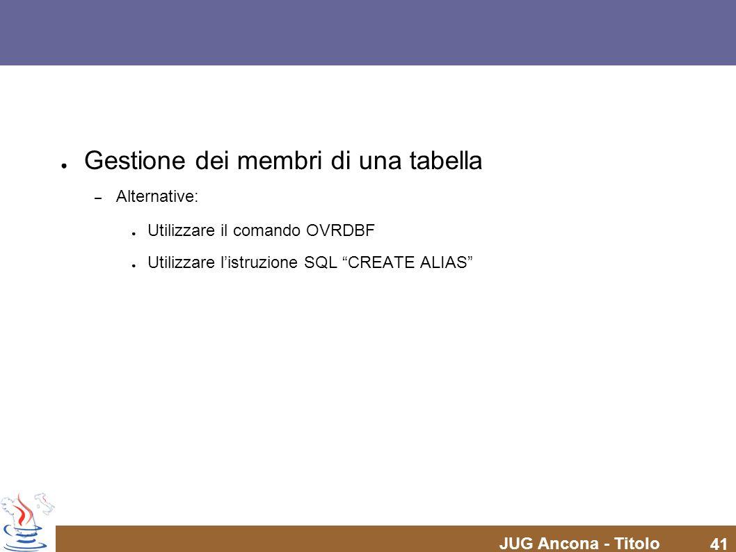JUG Ancona - Titolo 41 Gestione dei membri di una tabella – Alternative: Utilizzare il comando OVRDBF Utilizzare listruzione SQL CREATE ALIAS