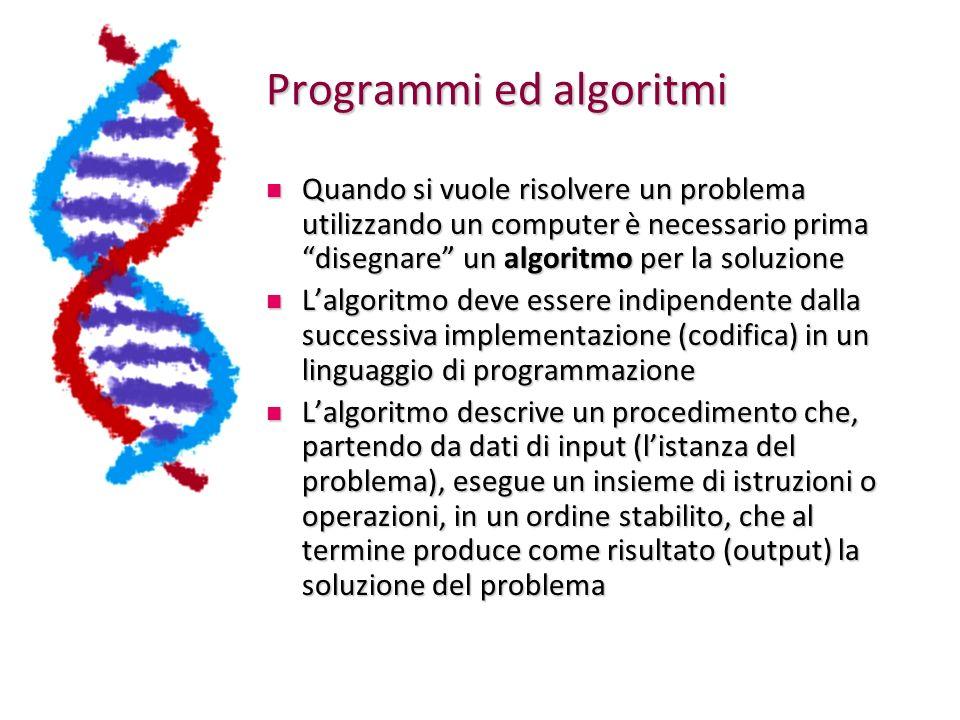 Programmi ed algoritmi Quando si vuole risolvere un problema utilizzando un computer è necessario prima disegnare un algoritmo per la soluzione Quando