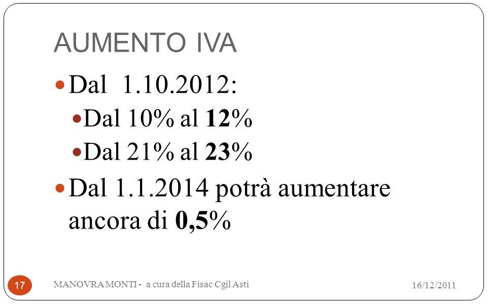 AUMENTO IVA Dal 1.10.2012: Dal 10% al 12% Dal 21% al 23% Dal 1.1.2014 potrà aumentare ancora di 0,5% MANOVRA MONTI - a cura della Fisac Cgil Asti 17 16/12/2011