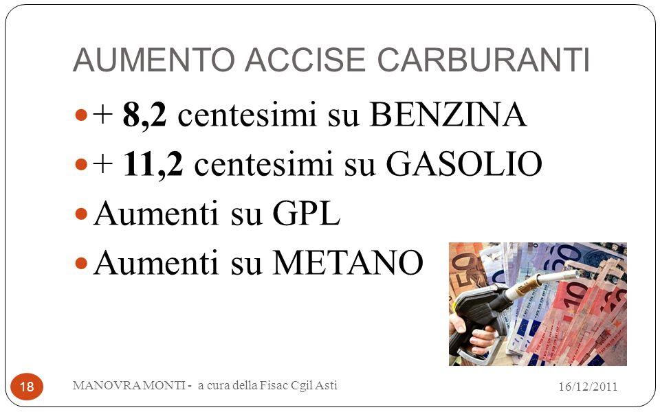 AUMENTO ACCISE CARBURANTI + 8,2 centesimi su BENZINA + 11,2 centesimi su GASOLIO Aumenti su GPL Aumenti su METANO MANOVRA MONTI - a cura della Fisac Cgil Asti 18 16/12/2011