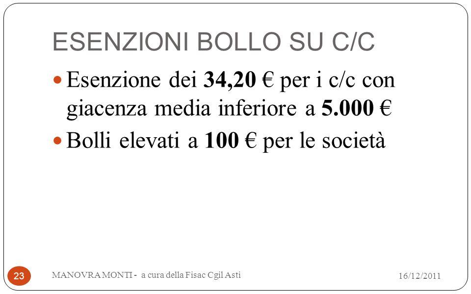 ESENZIONI BOLLO SU C/C Esenzione dei 34,20 per i c/c con giacenza media inferiore a 5.000 Bolli elevati a 100 per le società MANOVRA MONTI - a cura della Fisac Cgil Asti 23 16/12/2011