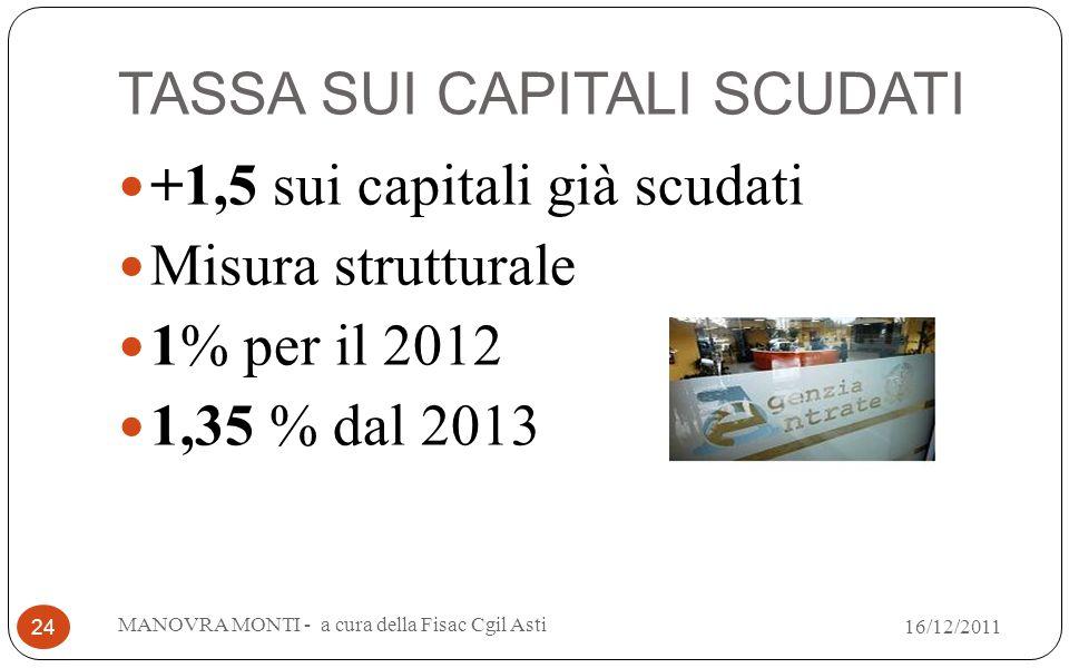 TASSA SUI CAPITALI SCUDATI +1,5 sui capitali già scudati Misura strutturale 1% per il 2012 1,35 % dal 2013 MANOVRA MONTI - a cura della Fisac Cgil Asti 24 16/12/2011