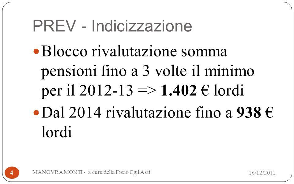 PREV - Indicizzazione Blocco rivalutazione somma pensioni fino a 3 volte il minimo per il 2012-13 => 1.402 lordi Dal 2014 rivalutazione fino a 938 lordi MANOVRA MONTI - a cura della Fisac Cgil Asti 4 16/12/2011