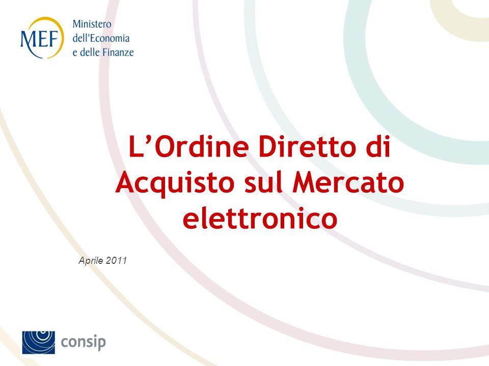 Aprile 2011 LOrdine Diretto di Acquisto sul Mercato elettronico