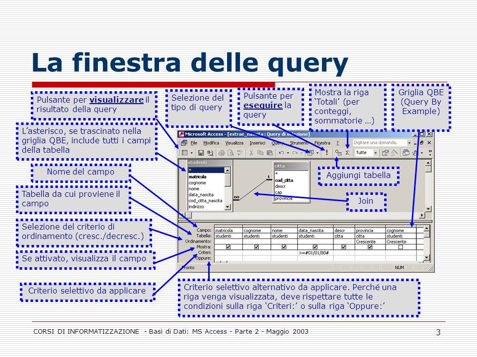 CORSI DI INFORMATIZZAZIONE - Basi di Dati: MS Access - Parte 2 - Maggio 2003 4 E quella vista finora, è quella predefintita Ha come output una matrice bidimensionale Con loutput della query viene creata una nuova tabella nel database Utilizzata per aggiornare i record delle tabelle Loutput della query viene accodato ad un tabella esistente Utilizzata per eliminare i record delle tabelle Tipi di query La riga Formula: (attivata cliccando su simbolo della sommatoria) è utile per creare query che effettuano operazioni su gruppi di dati (media, minimo,massimo, conteggio, come in questo caso, ecc.)