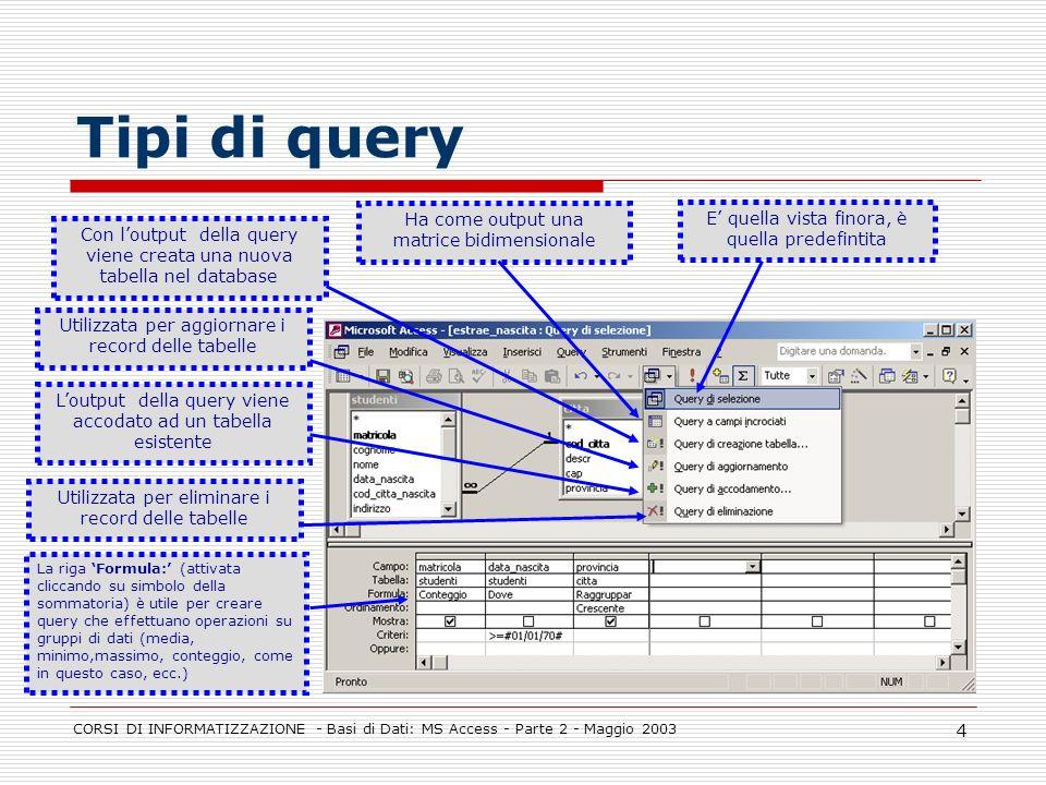 CORSI DI INFORMATIZZAZIONE - Basi di Dati: MS Access - Parte 2 - Maggio 2003 4 E quella vista finora, è quella predefintita Ha come output una matrice