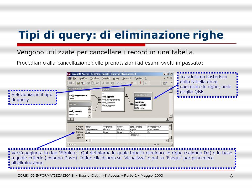 CORSI DI INFORMATIZZAZIONE - Basi di Dati: MS Access - Parte 2 - Maggio 2003 8 Tipi di query: di eliminazione righe Vengono utilizzate per cancellare