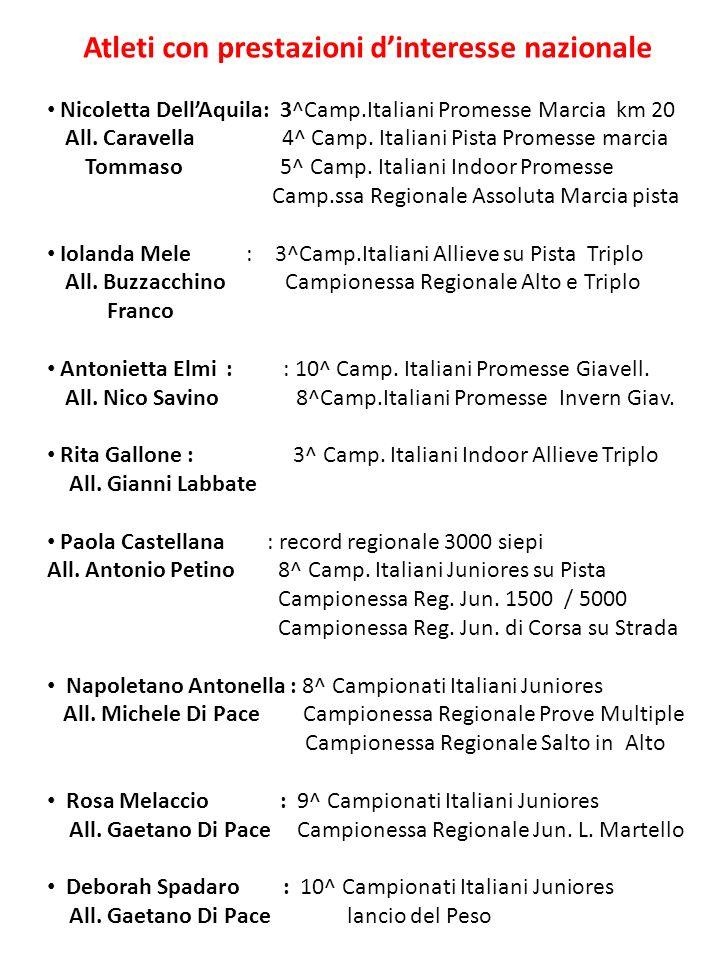 Atleti con prestazioni dinteresse nazionale Nicoletta DellAquila: 3^Camp.Italiani Promesse Marcia km 20 d All. Caravella 4^ Camp. Italiani Pista Prome