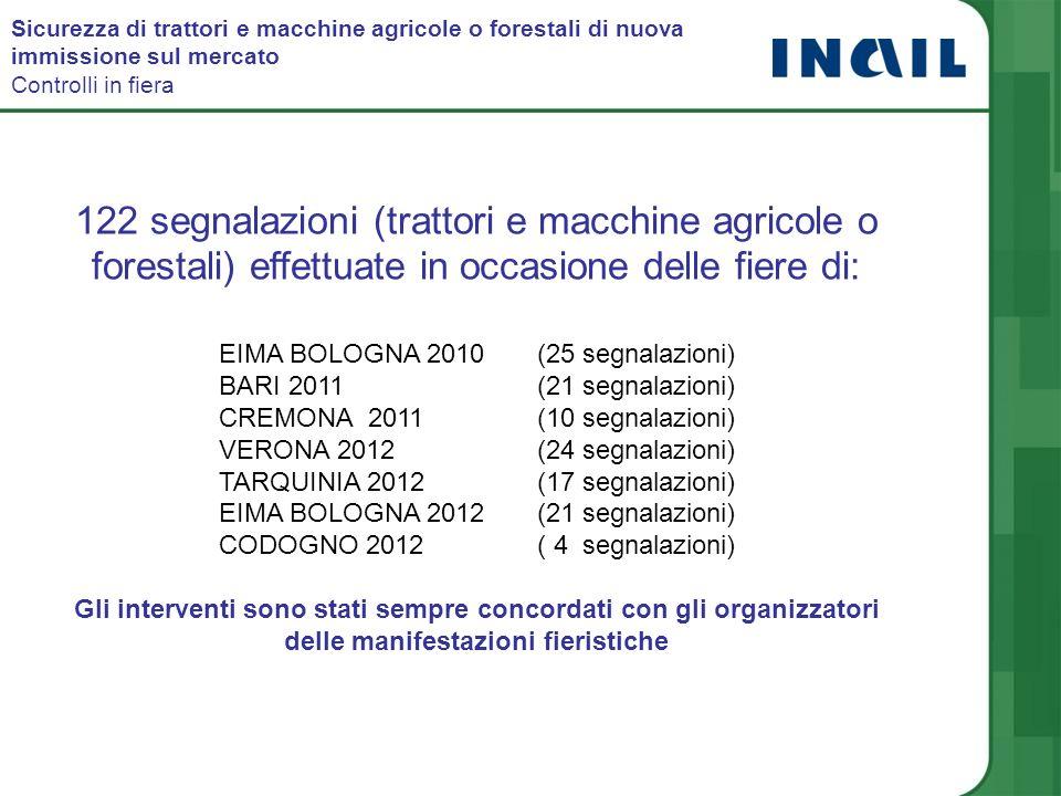 Sicurezza di trattori e macchine agricole o forestali di nuova immissione sul mercato Controlli in fiera 122 segnalazioni (trattori e macchine agricol