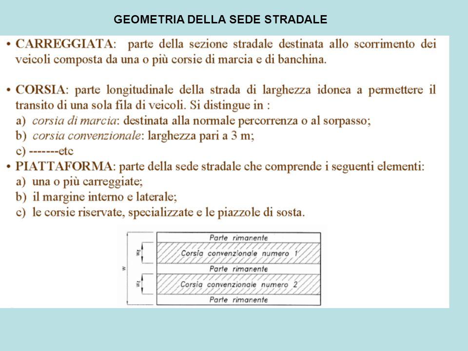 AZIONI VARIABILI DA TRAFFICO (NUOVO TESTO UNICO) I carichi variabili da traffico sono definiti dagli Schemi di Carico descritti nel § 5.1.3.3.3, disposti su corsie convenzionali.