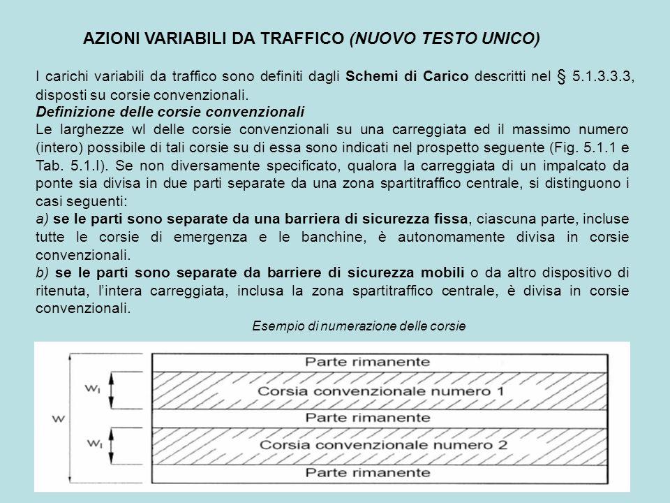 AZIONI VARIABILI DA TRAFFICO (NUOVO TESTO UNICO) Tabella 5.1.I - Numero e Larghezza delle corsie La disposizione e la numerazione delle corsie va determinata in modo da indurre le più sfavorevoli condizioni di progetto.