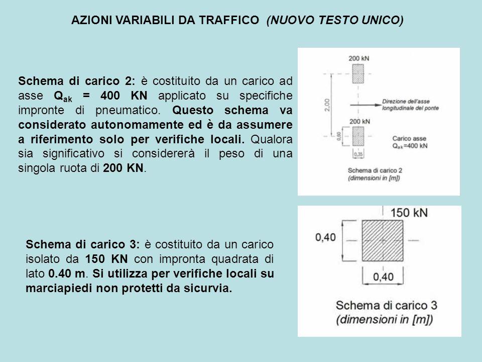 Schema di carico 5: folla compatta, agente con intensità di 5,00 kN/m².