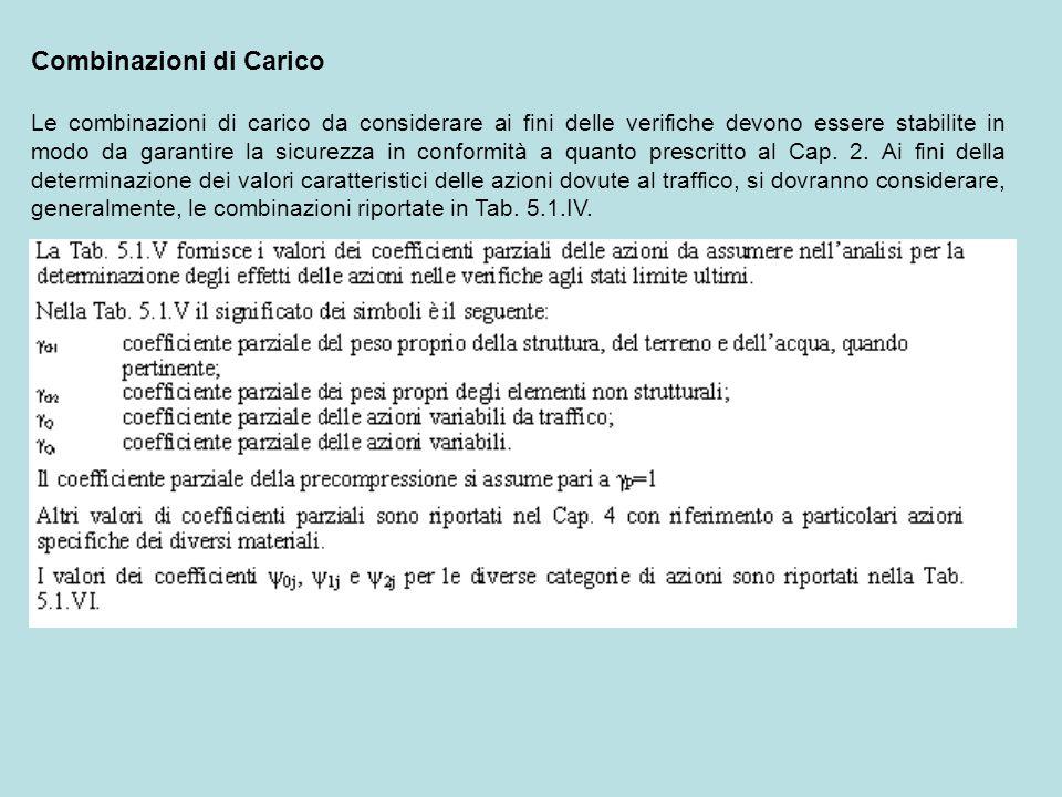 Combinazioni di Carico Le combinazioni di carico da considerare ai fini delle verifiche devono essere stabilite in modo da garantire la sicurezza in c