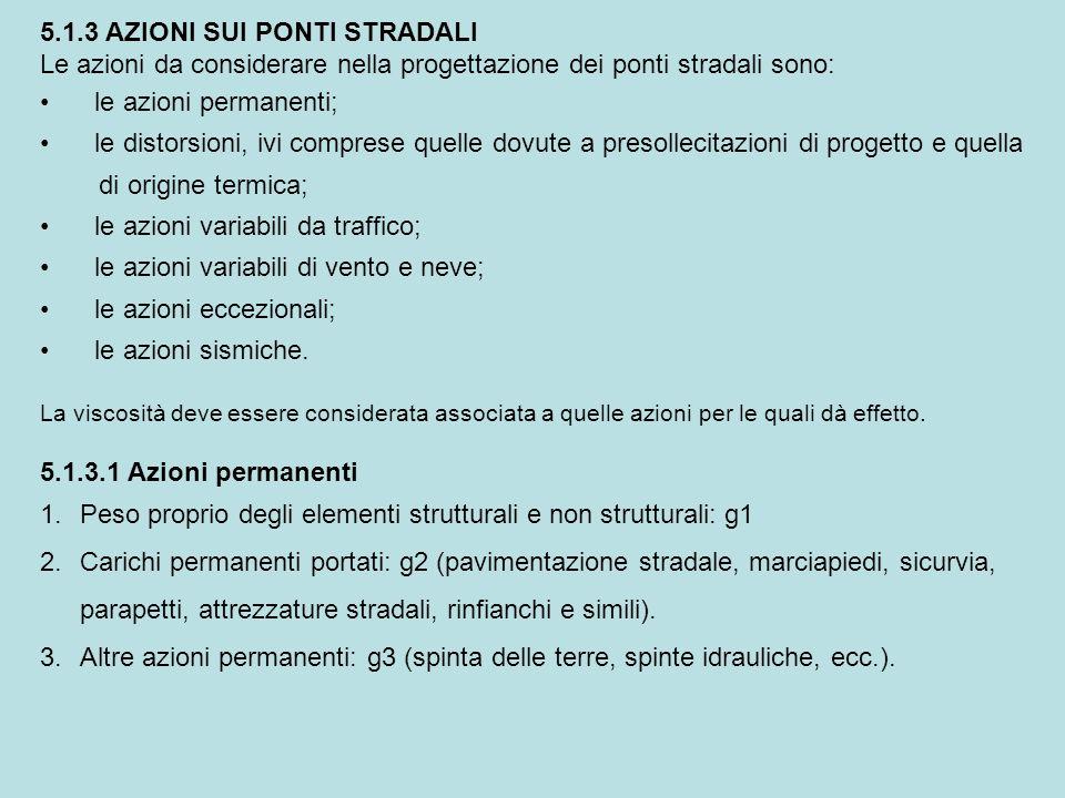 Deformazioni impresse 1.Distorsioni e presollecitazioni di progetto: e 1.