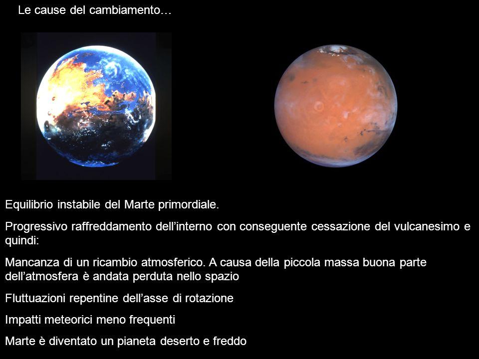 Le cause del cambiamento… Equilibrio instabile del Marte primordiale. Progressivo raffreddamento dellinterno con conseguente cessazione del vulcanesim