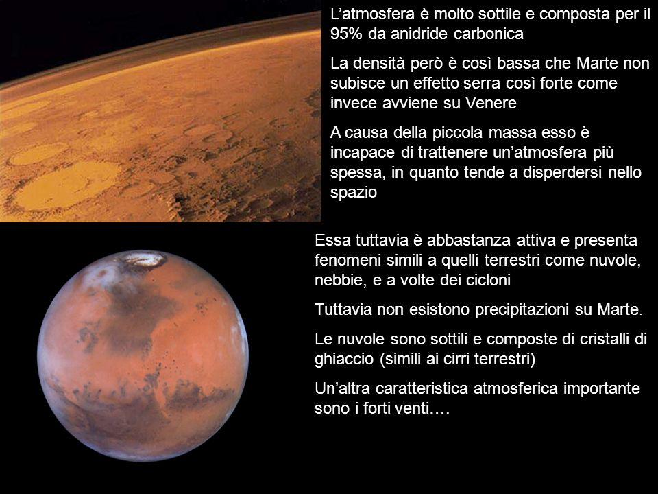 Latmosfera è molto sottile e composta per il 95% da anidride carbonica La densità però è così bassa che Marte non subisce un effetto serra così forte