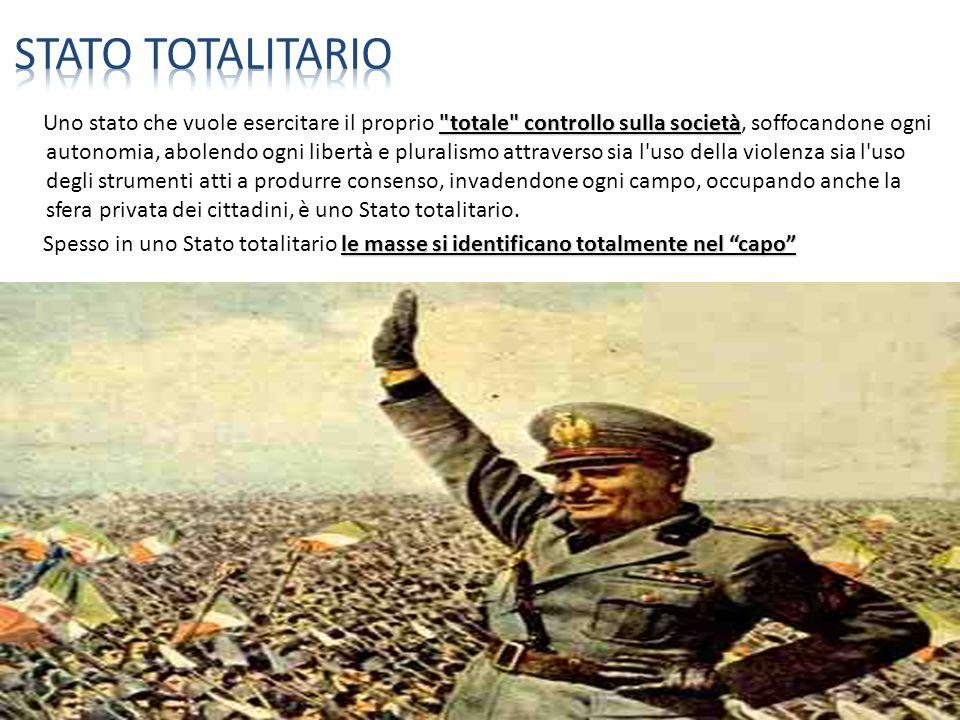 1922-26: regime autoritario 1926-1943: regime totalitario Benito MussoliniV. Emanuele III Gran Consiglio del fascismo Potere legislativo Potere esecut