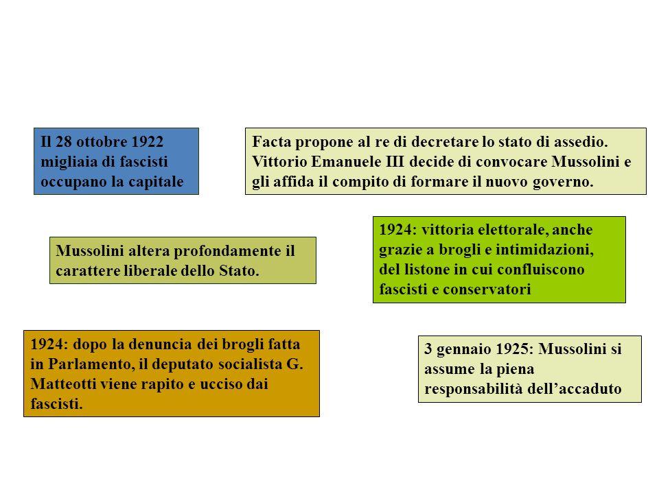 IL FASCISMO DA MOVIMENTO POLITICO A PARTITO DI GOVERNO Fasci di combattimento discorso di San Sepolcro, Milano (23 marzo 1919) Lo squadrismo fascista