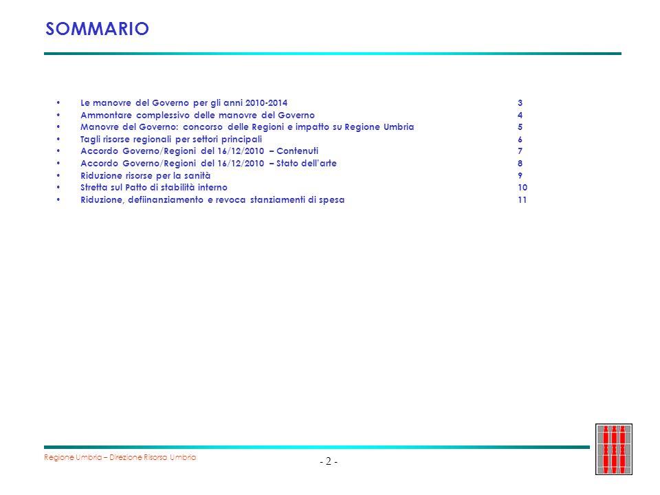Regione Umbria – Direzione Risorsa Umbria - 3 - Le manovre del Governo per gli anni 2010-2014 DA LUGLIO 2010 AD AGOSTO 2011 IL GOVERNO HA APPROVATO (OLTRE ALLA LEGGE DI STABILITA 2011) 3 PROVVEDIMENTI DI CORREZIONE DEI CONTI PUBBLICI : D.L.