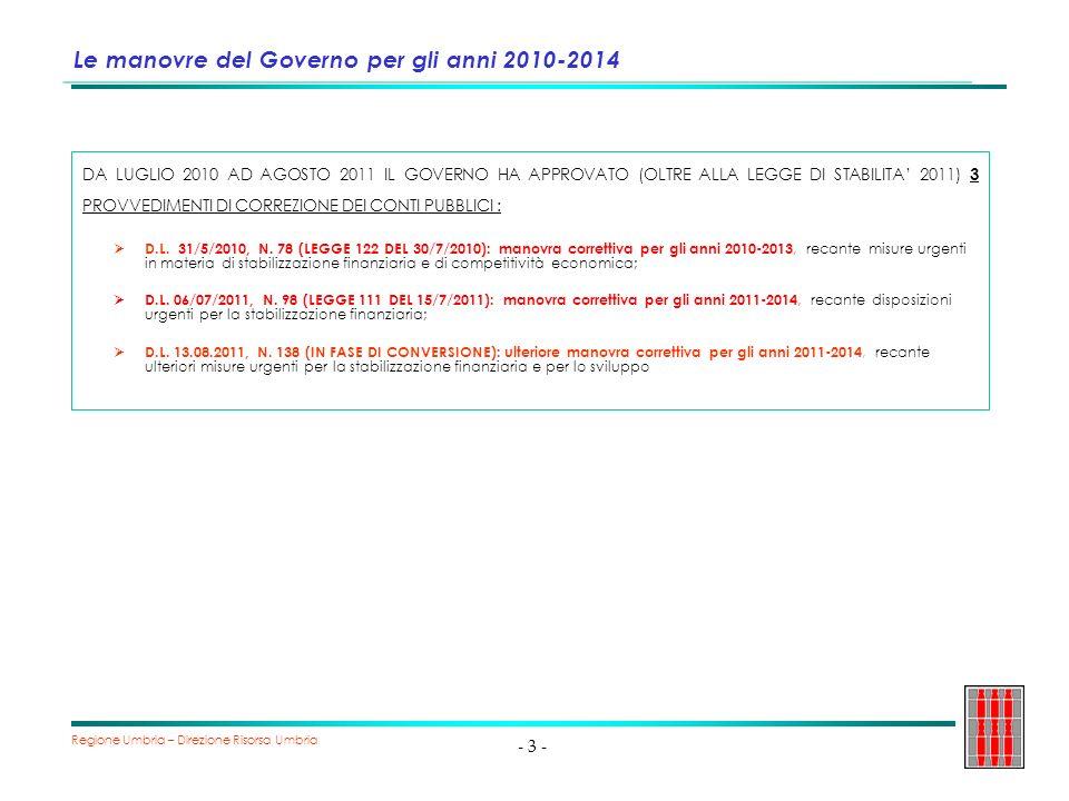 Regione Umbria – Direzione Risorsa Umbria - 4 - Ammontare complessivo delle manovre del governo Lammontare complessivo delle manovre statali è pari a: 19 miliardi per il 2011; 55 per il 2012; 81 per il 2013; 86 per il 2014.