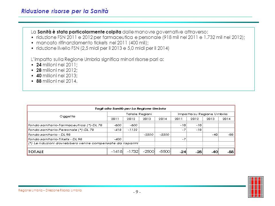 Regione Umbria – Direzione Risorsa Umbria - 10 - Stretta sul Patto di stabilità interno I tre provvedimenti (dl 78/2010, dl 98/2011 e dl 138/2011) hanno operato un forte inasprimento dei limiti e vincoli del Patto di stabilità per le Regioni restringendo le possibilità di pagamento (e di impegno.