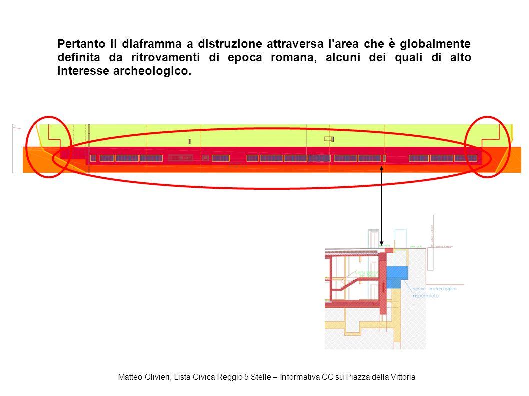 Matteo Olivieri, Lista Civica Reggio 5 Stelle – Informativa CC su Piazza della Vittoria Pertanto il diaframma a distruzione attraversa l'area che è gl