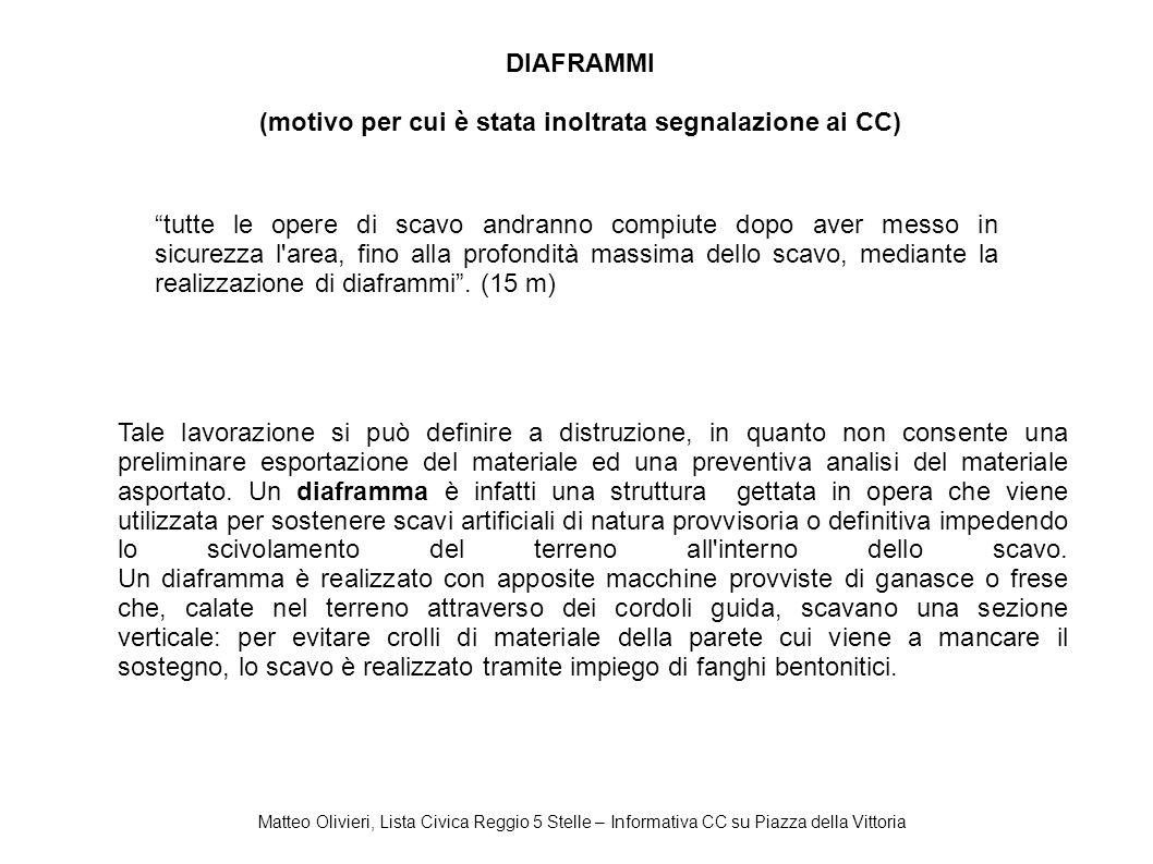 Matteo Olivieri, Lista Civica Reggio 5 Stelle – Informativa CC su Piazza della Vittoria DIAFRAMMI (motivo per cui è stata inoltrata segnalazione ai CC
