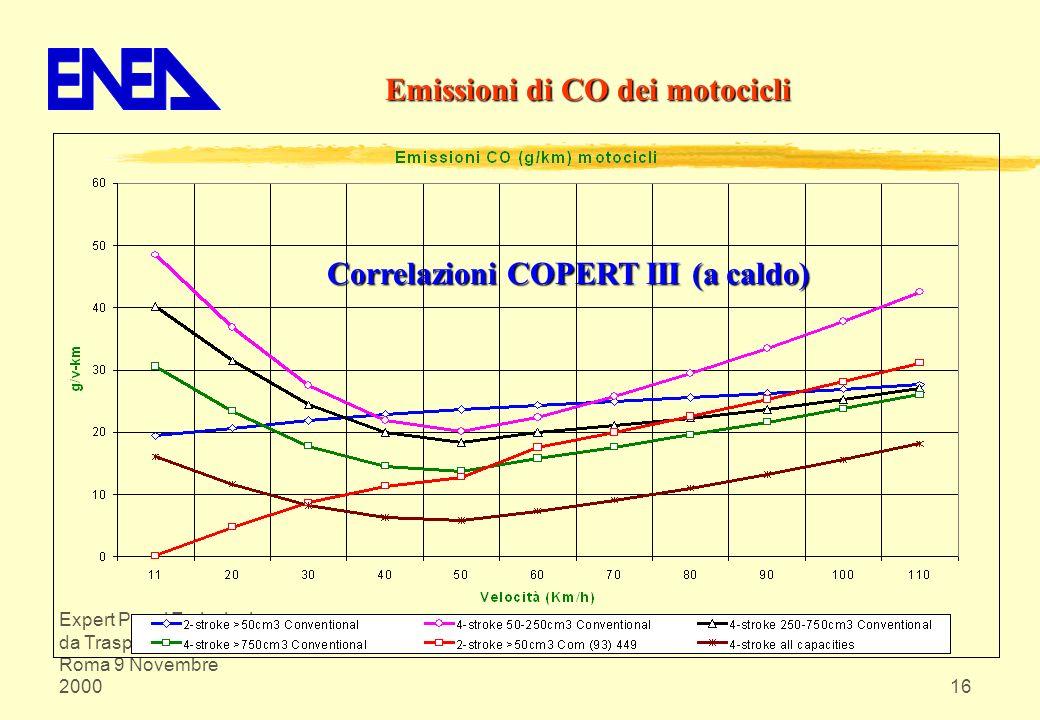 Expert Panel Emissioni da Trasporto su Strada Roma 9 Novembre 200016 Emissioni di CO dei motocicli Correlazioni COPERT III (a caldo)