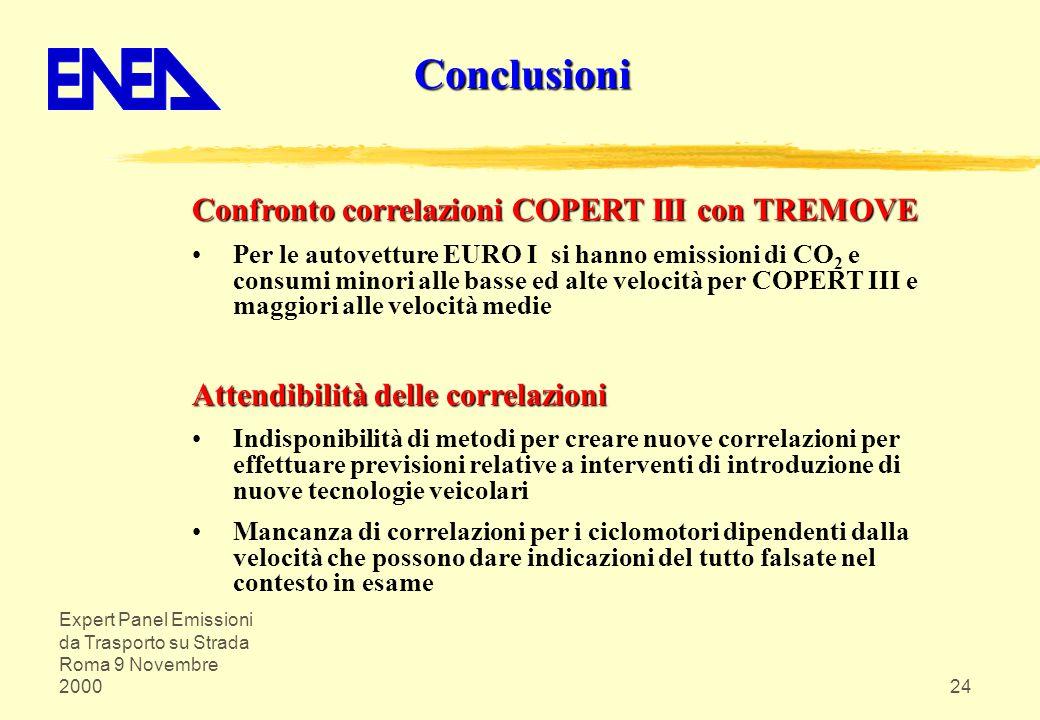 Expert Panel Emissioni da Trasporto su Strada Roma 9 Novembre 200024 Confronto correlazioni COPERT III con TREMOVE Per le autovetture EURO I si hanno
