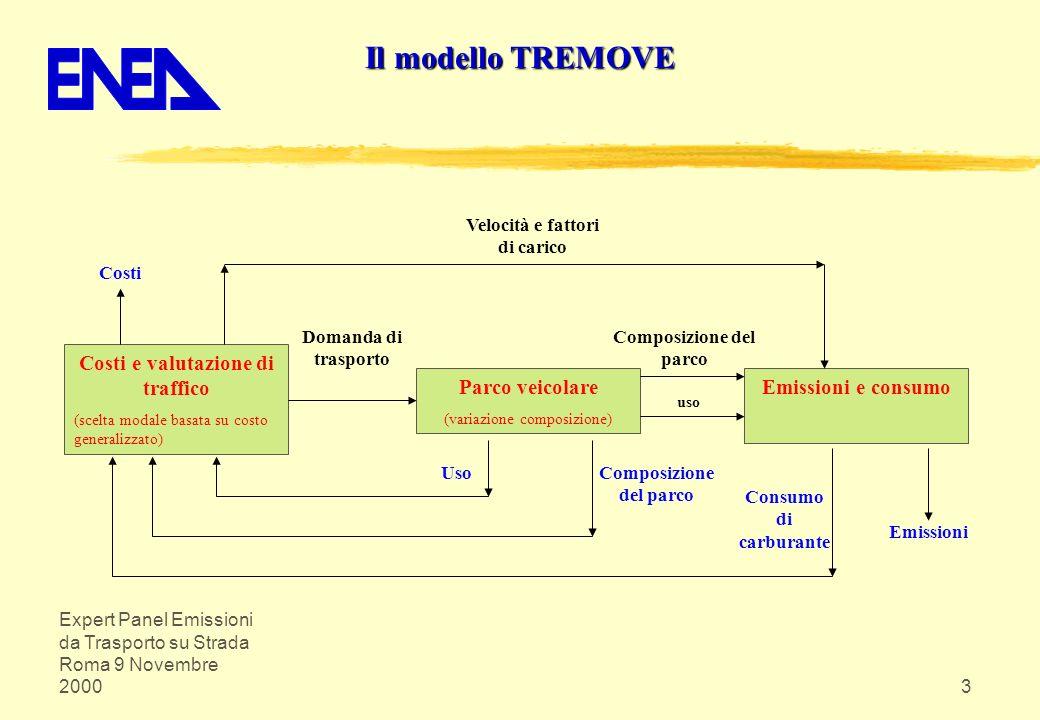 Expert Panel Emissioni da Trasporto su Strada Roma 9 Novembre 20003 Il modello TREMOVE Costi e valutazione di traffico (scelta modale basata su costo