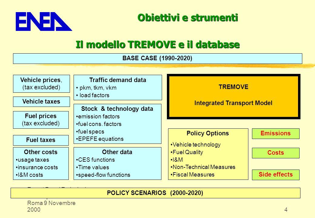 Expert Panel Emissioni da Trasporto su Strada Roma 9 Novembre 20004 Obiettivi e strumenti Il modello TREMOVE e il database TREMOVE Integrated Transpor