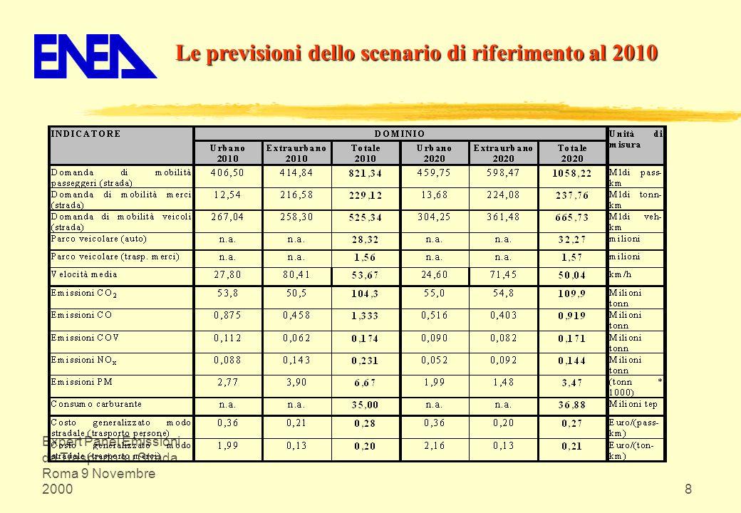 Expert Panel Emissioni da Trasporto su Strada Roma 9 Novembre 20008 Le previsioni dello scenario di riferimento al 2010
