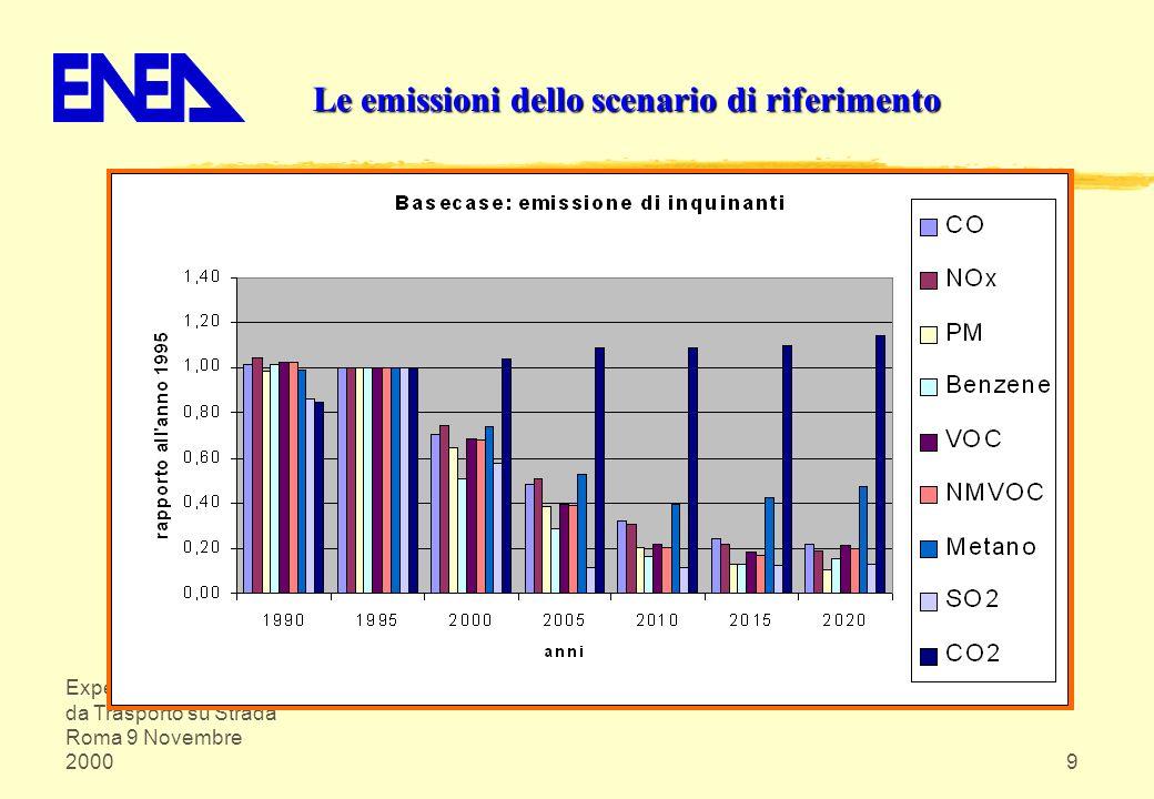 Expert Panel Emissioni da Trasporto su Strada Roma 9 Novembre 20009 Le emissioni dello scenario di riferimento