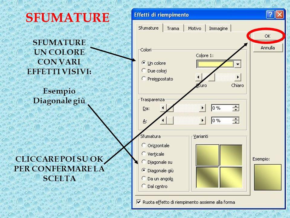 SFUMATURE UN COLORE CON VARI EFFETTI VISIVI: Esempio Diagonale giù SFUMATURE CLICCARE POI SU OK PER CONFERMARE LA SCELTA