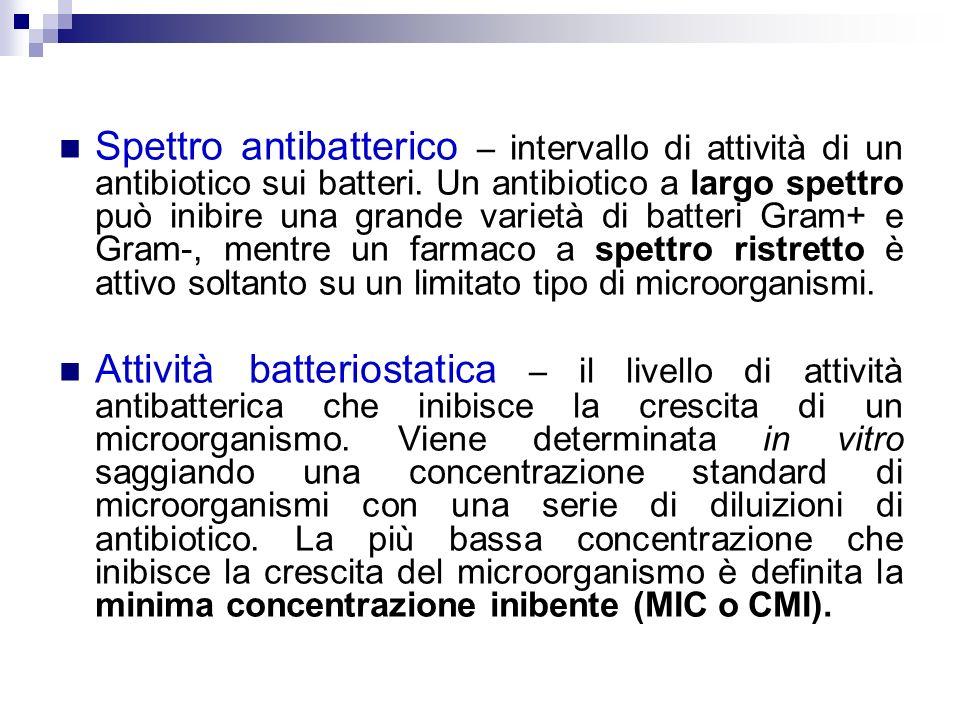Spettro antibatterico – intervallo di attività di un antibiotico sui batteri. Un antibiotico a largo spettro può inibire una grande varietà di batteri
