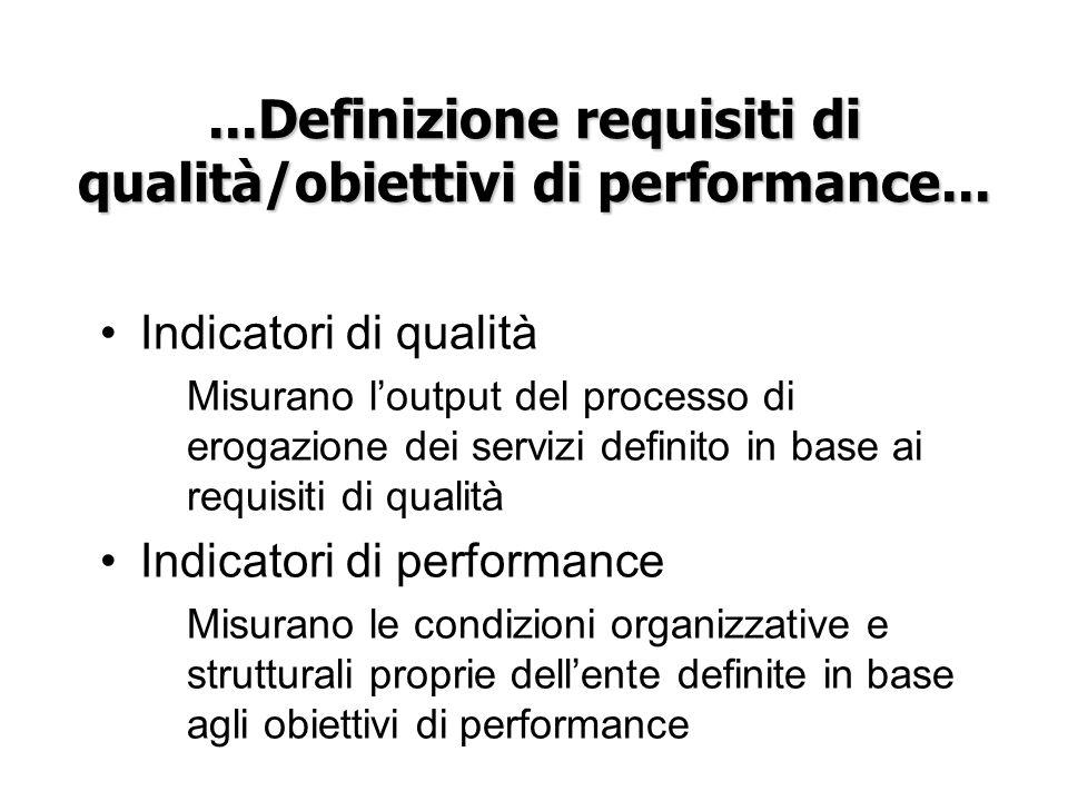 ...Definizione requisiti di qualità/obiettivi di performance... Indicatori di qualità Misurano loutput del processo di erogazione dei servizi definito
