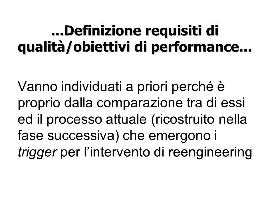...Definizione requisiti di qualità/obiettivi di performance... Vanno individuati a priori perché è proprio dalla comparazione tra di essi ed il proce