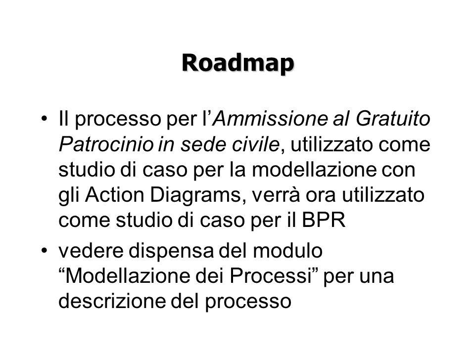 Roadmap Il processo per lAmmissione al Gratuito Patrocinio in sede civile, utilizzato come studio di caso per la modellazione con gli Action Diagrams,